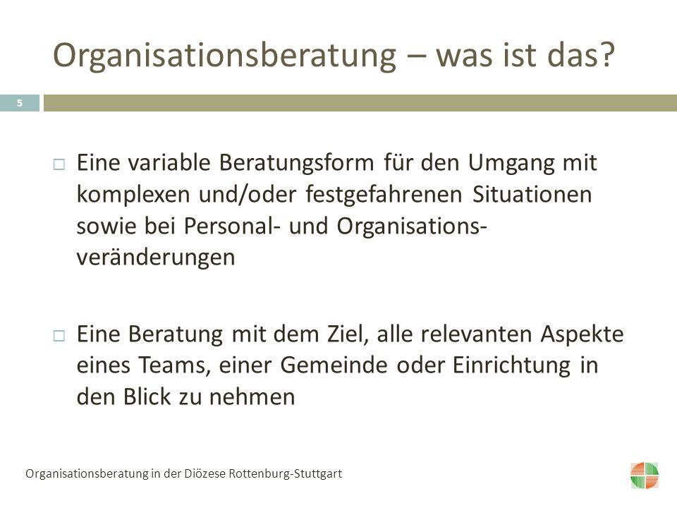 Organisationsberatung – was ist das