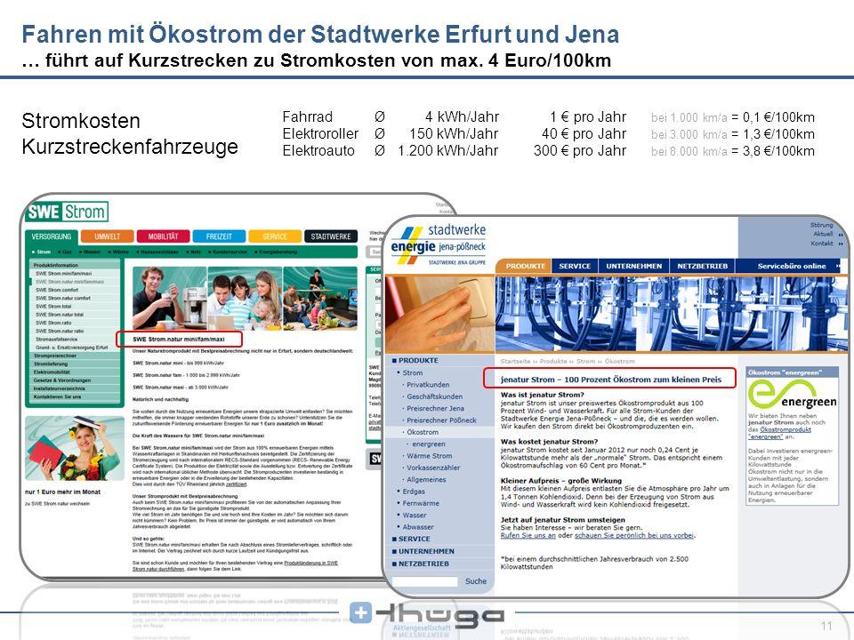 Fahren mit Ökostrom der Stadtwerke Erfurt und Jena … führt auf Kurzstrecken zu Stromkosten von max. 4 Euro/100km