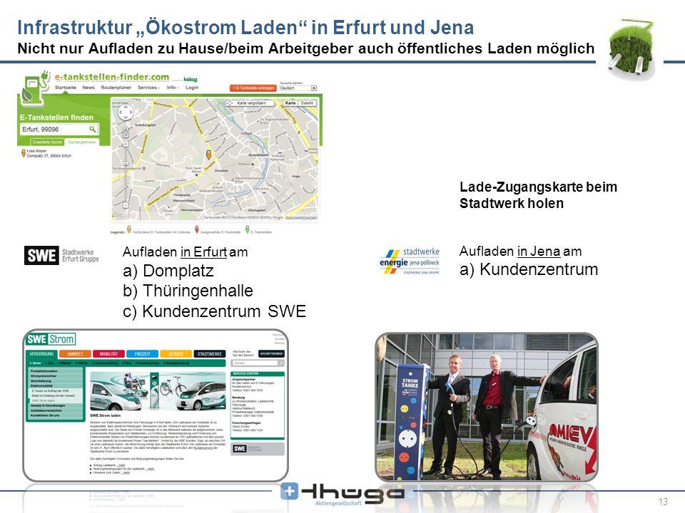 """Infrastruktur """"Ökostrom Laden in Erfurt und Jena Nicht nur Aufladen zu Hause/beim Arbeitgeber auch öffentliches Laden möglich"""