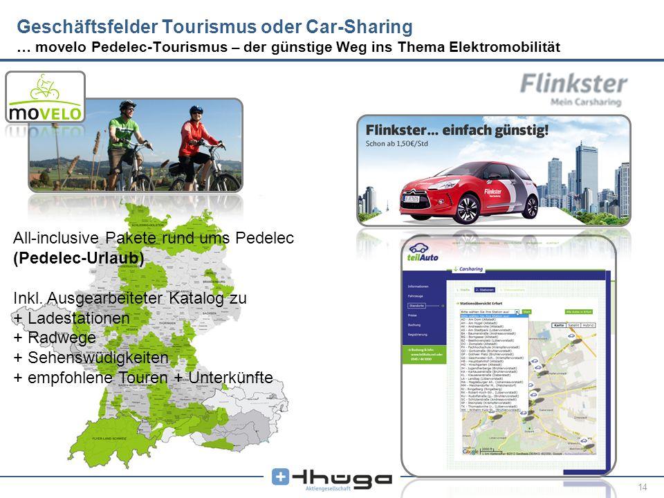 Geschäftsfelder Tourismus oder Car-Sharing … movelo Pedelec-Tourismus – der günstige Weg ins Thema Elektromobilität