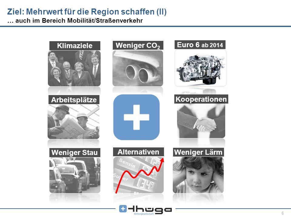 Ziel: Mehrwert für die Region schaffen (II) … auch im Bereich Mobilität/Straßenverkehr