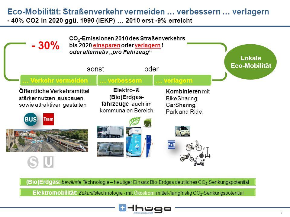 Elektro- & (Bio)Erdgas-fahrzeuge auch im kommunalen Bereich