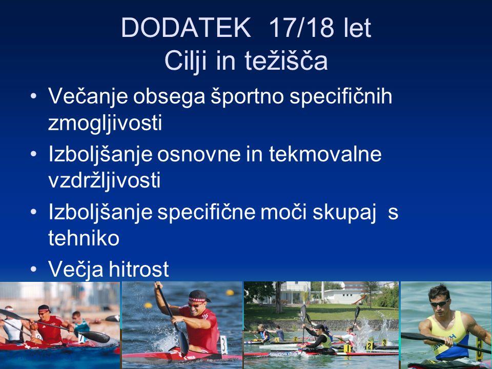 DODATEK 17/18 let Cilji in težišča