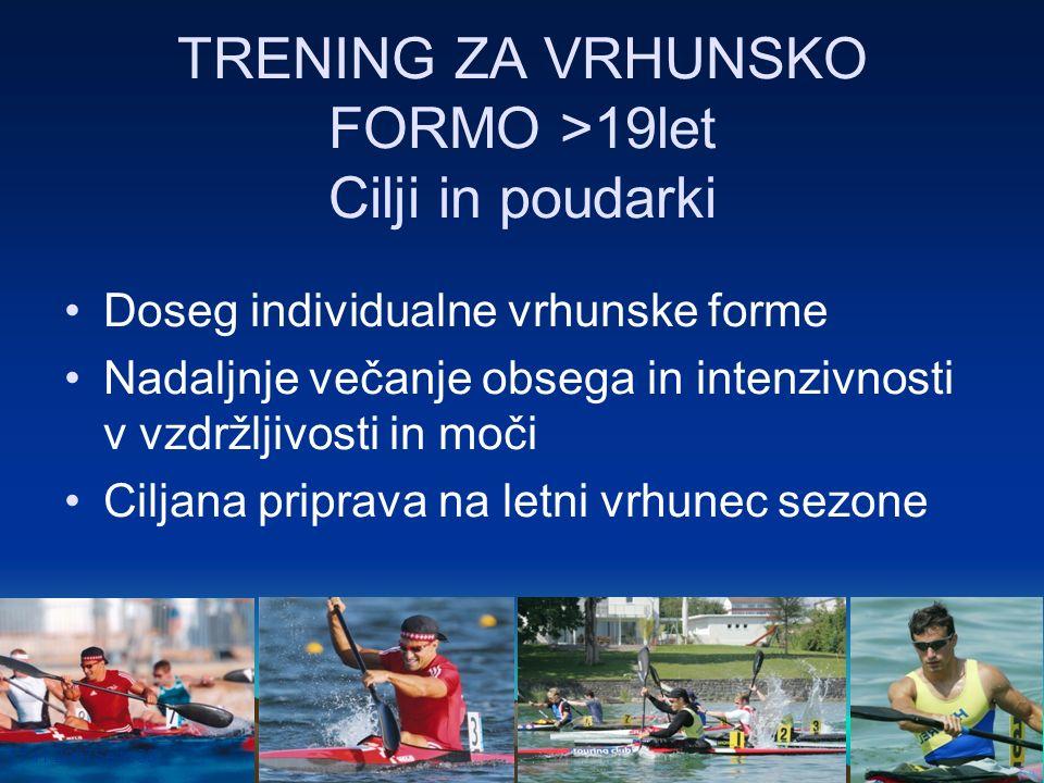 TRENING ZA VRHUNSKO FORMO >19let Cilji in poudarki