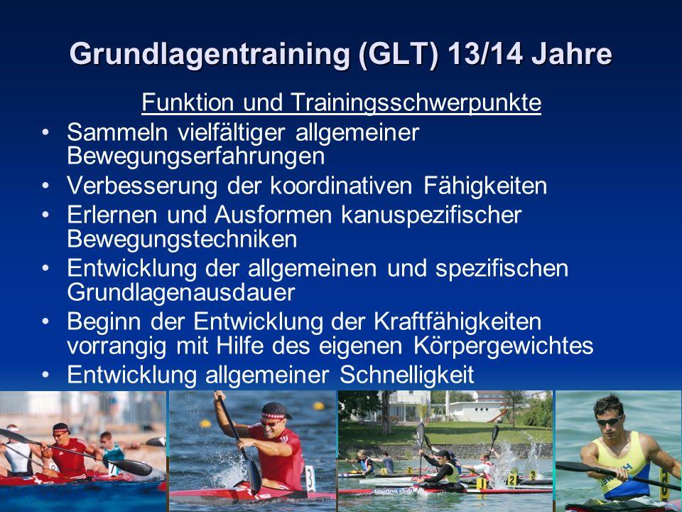 Grundlagentraining (GLT) 13/14 Jahre