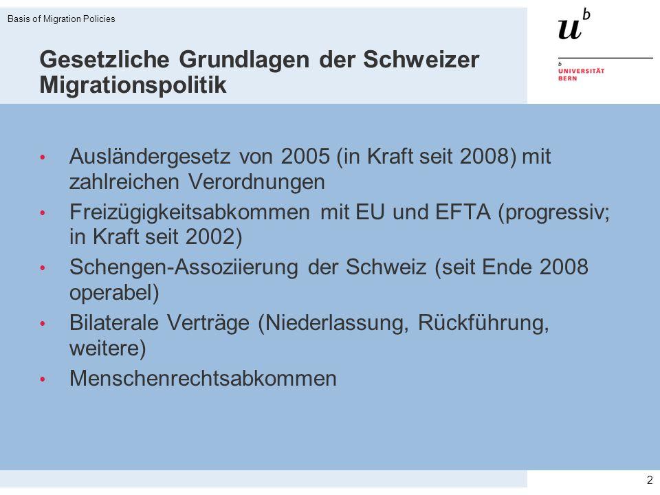 Gesetzliche Grundlagen der Schweizer Migrationspolitik