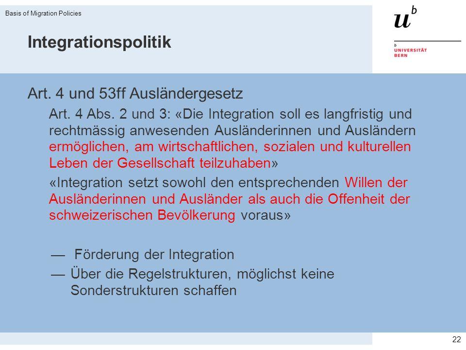 Integrationspolitik Art. 4 und 53ff Ausländergesetz