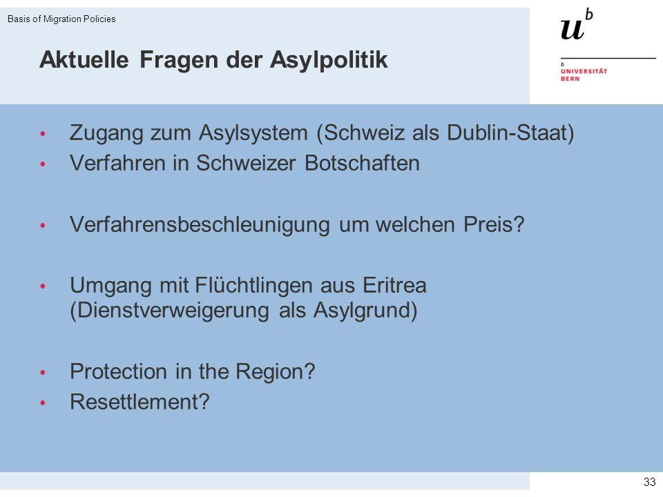 Aktuelle Fragen der Asylpolitik