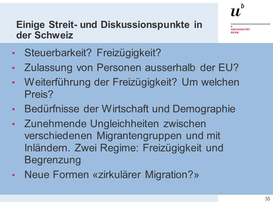 Einige Streit- und Diskussionspunkte in der Schweiz
