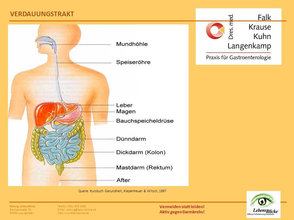 VERDAUUNGSTRAKT Quelle: Kursbuch Gesundheit, Kiepenheuer & Witsch, 1997