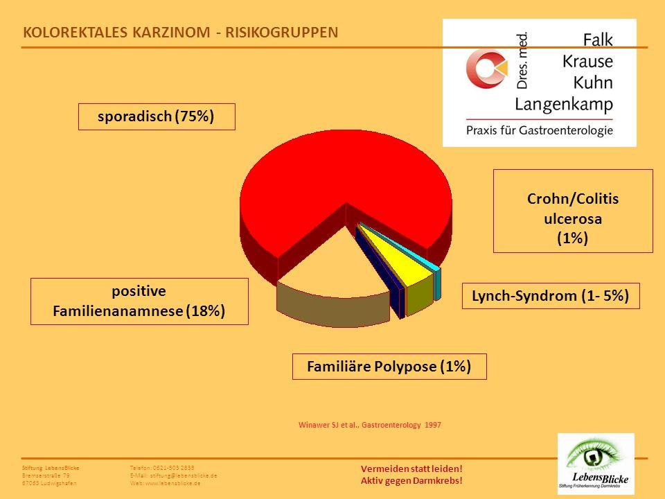 Crohn/Colitis ulcerosa (1%) Familiäre Polypose (1%)