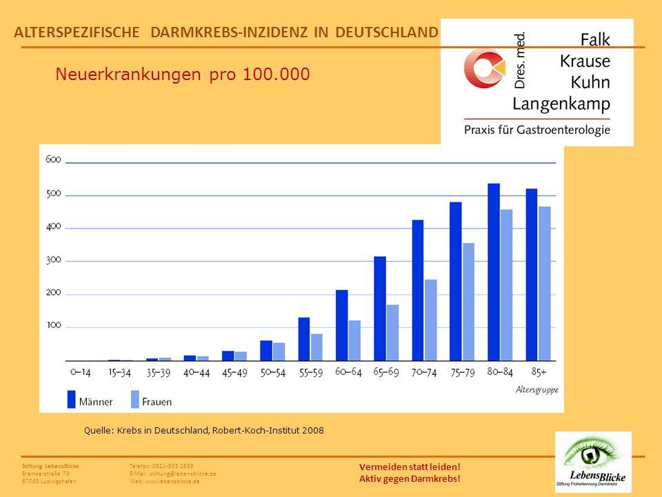Vorsorge ist besser als nachsorge darmkrebs sicher for Koch deutschland