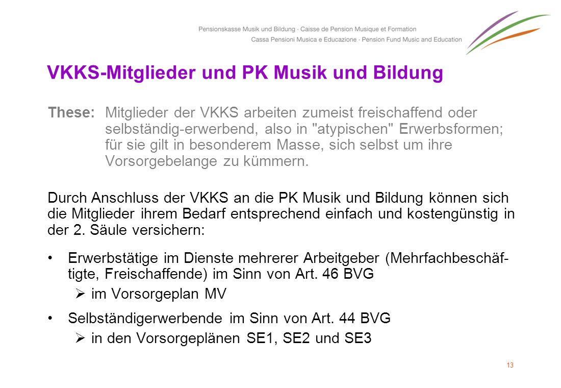VKKS-Mitglieder und PK Musik und Bildung