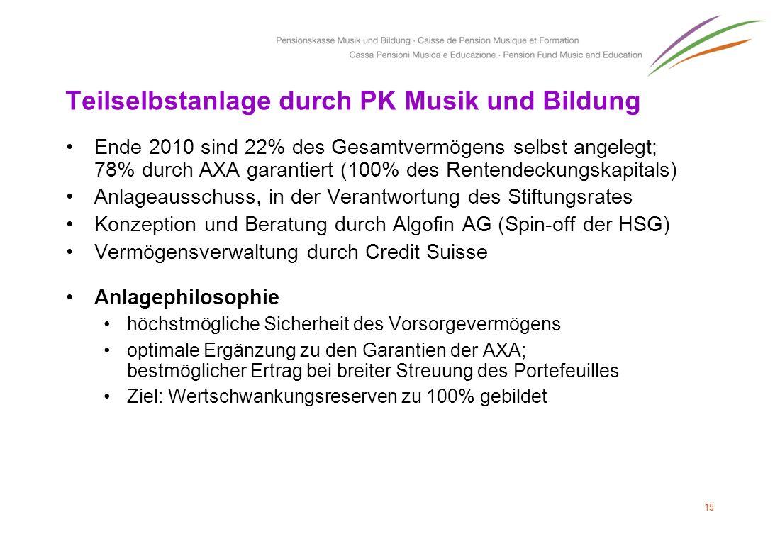 Teilselbstanlage durch PK Musik und Bildung