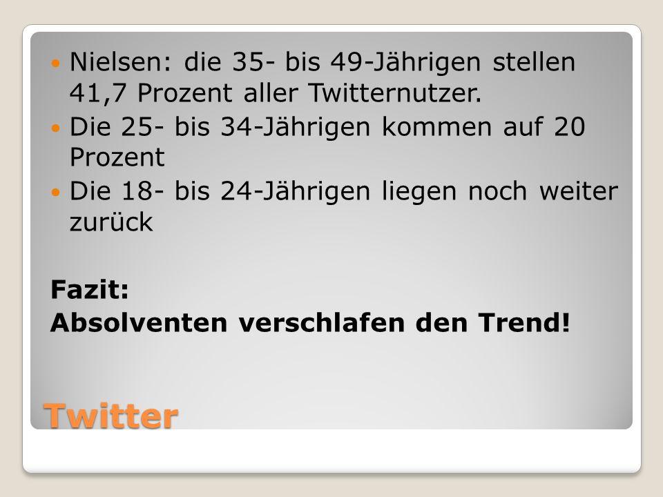 Nielsen: die 35- bis 49-Jährigen stellen 41,7 Prozent aller Twitternutzer.