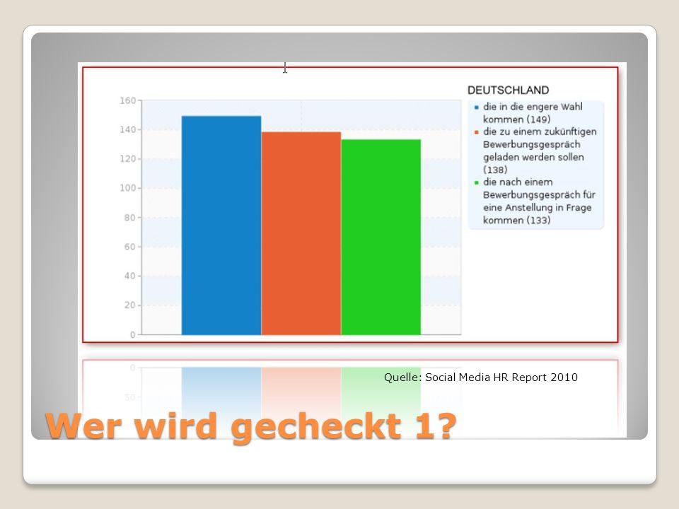 Wer wird gecheckt 1 Quelle: Social Media HR Report 2010