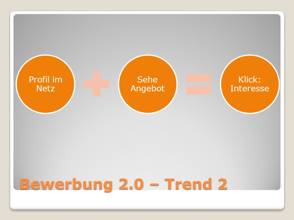 Profil im Netz Sehe Angebot Klick: Interesse Bewerbung 2.0 – Trend 2
