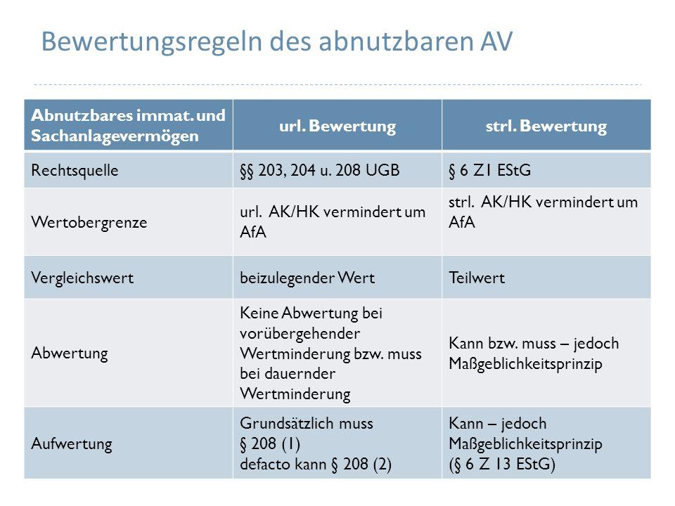 Bewertungsregeln des abnutzbaren AV