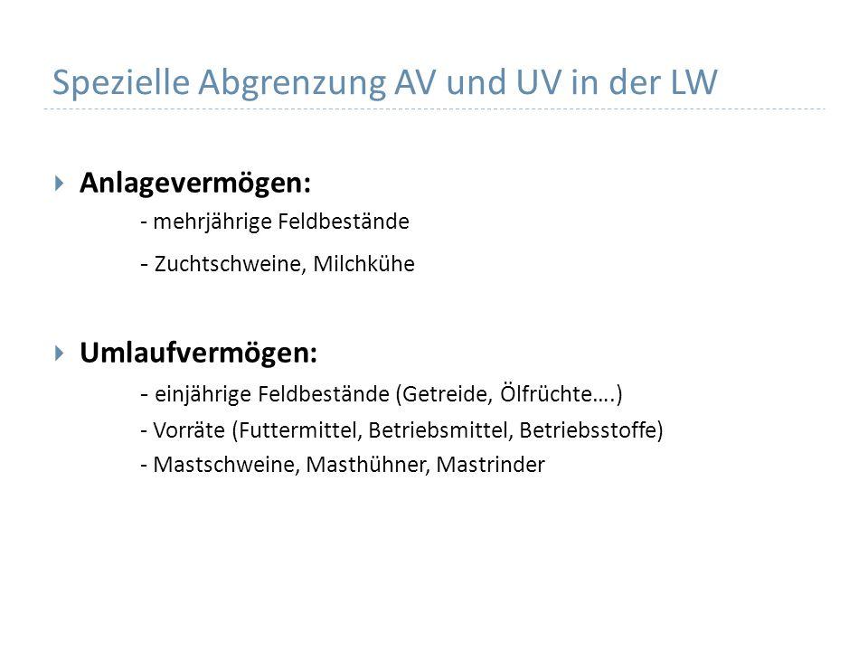Spezielle Abgrenzung AV und UV in der LW
