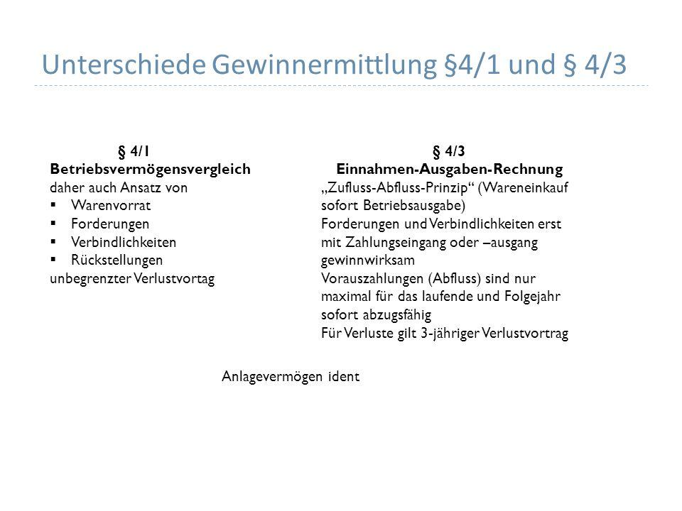 Unterschiede Gewinnermittlung §4/1 und § 4/3