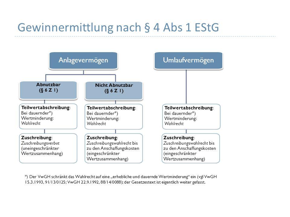 Gewinnermittlung nach § 4 Abs 1 EStG