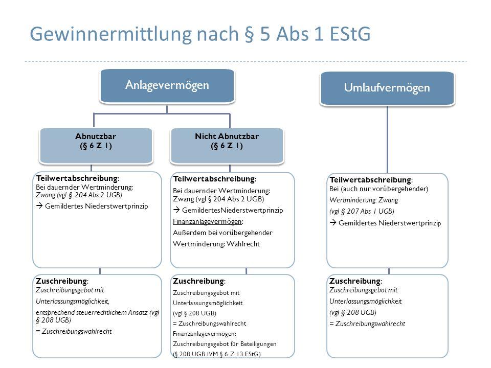 Gewinnermittlung nach § 5 Abs 1 EStG
