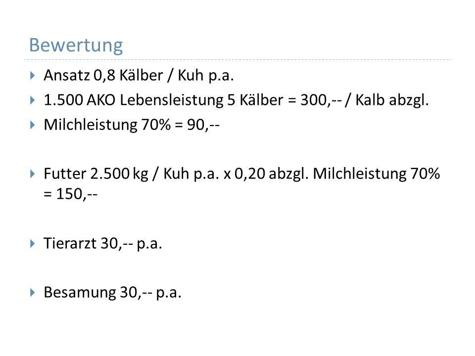Bewertung Ansatz 0,8 Kälber / Kuh p.a.
