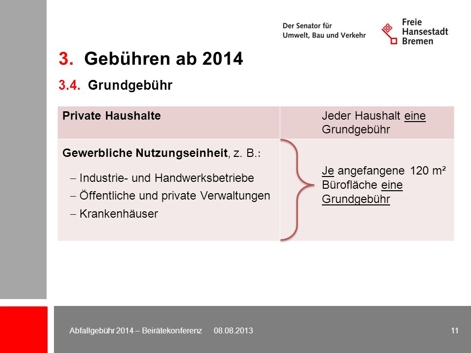 3. Gebühren ab 2014 3.4. Grundgebühr Private Haushalte