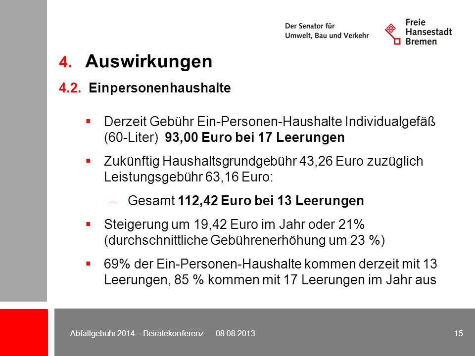 4. Auswirkungen 4.2. Einpersonenhaushalte