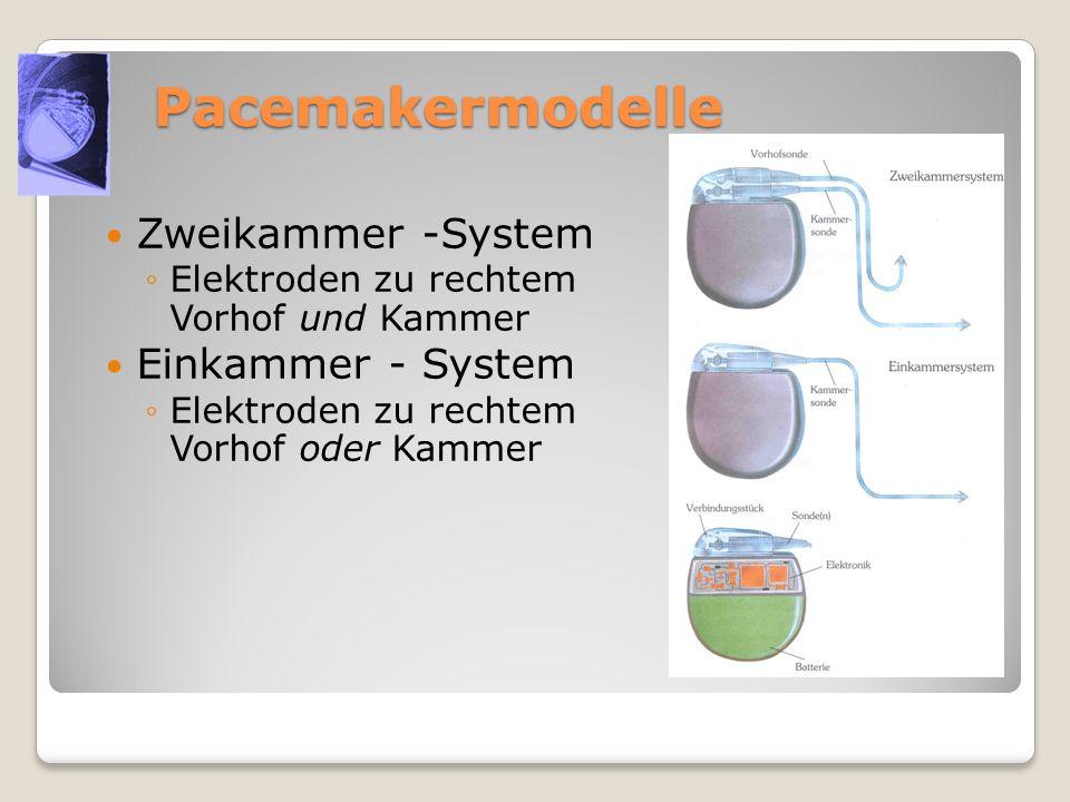 Pacemakermodelle Zweikammer -System Einkammer - System