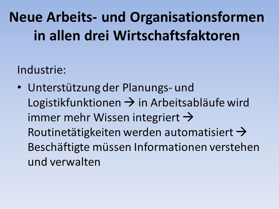 Neue Arbeits- und Organisationsformen in allen drei Wirtschaftsfaktoren