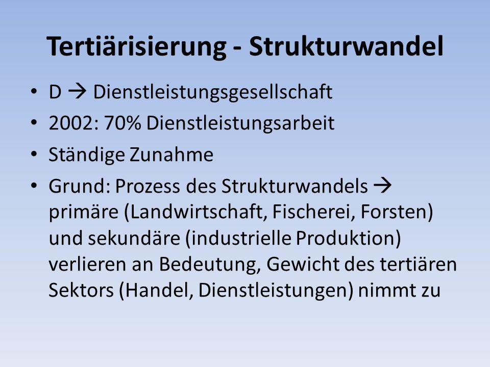 Tertiärisierung - Strukturwandel