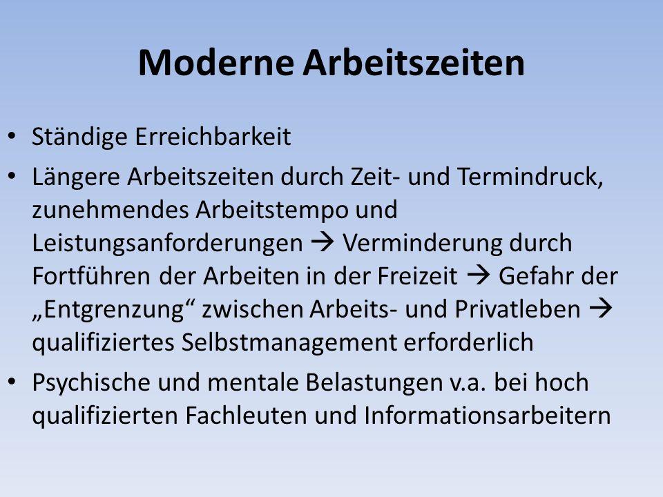 Moderne Arbeitszeiten
