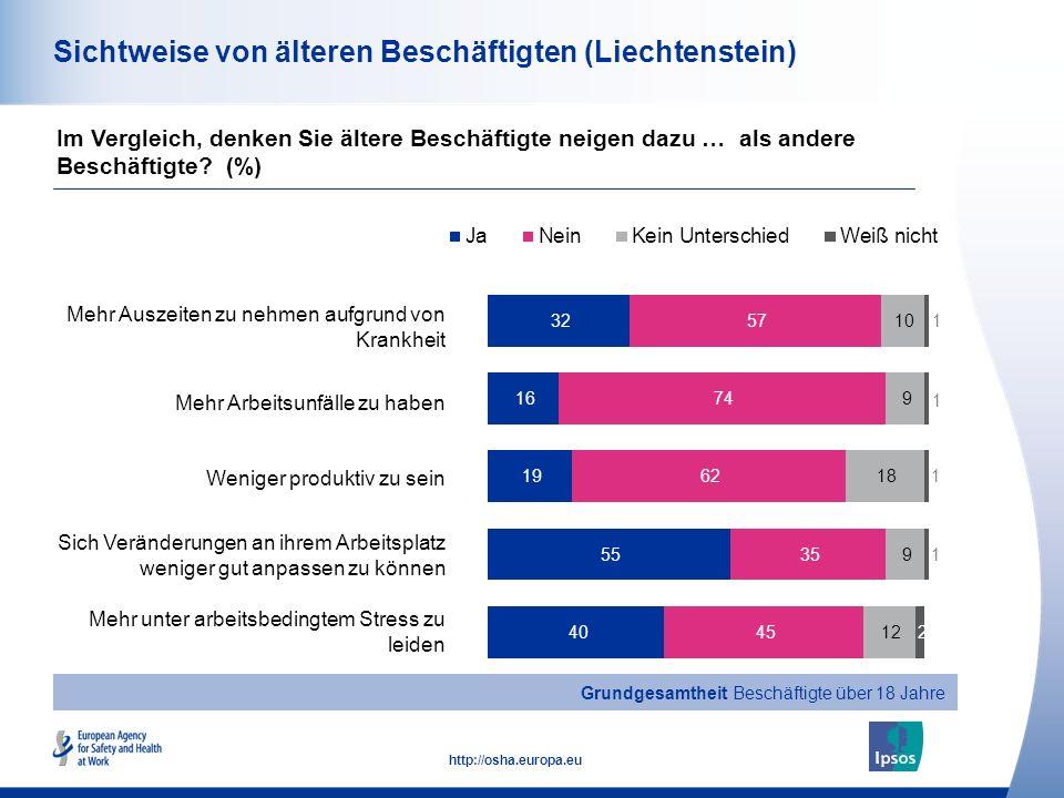 Sichtweise von älteren Beschäftigten (Liechtenstein)