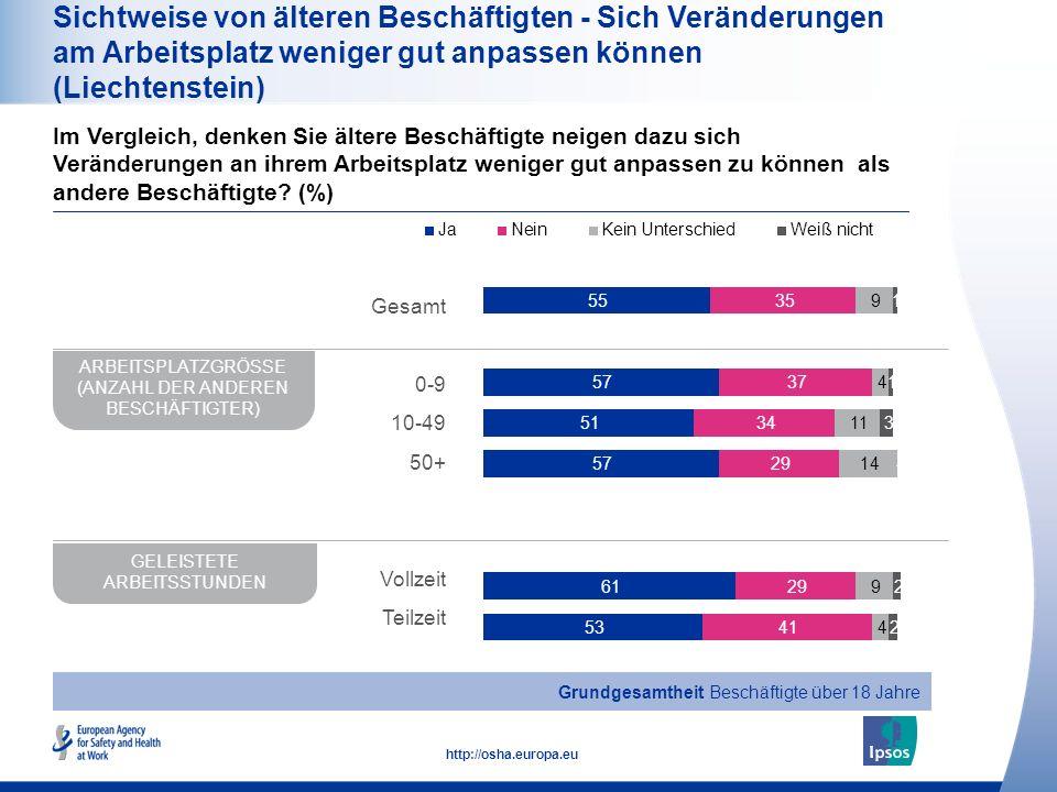 Sichtweise von älteren Beschäftigten - Sich Veränderungen am Arbeitsplatz weniger gut anpassen können (Liechtenstein)