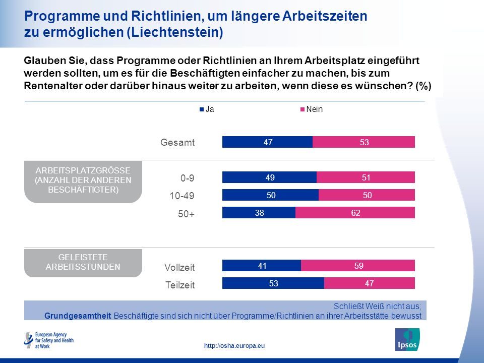 Programme und Richtlinien, um längere Arbeitszeiten zu ermöglichen (Liechtenstein)