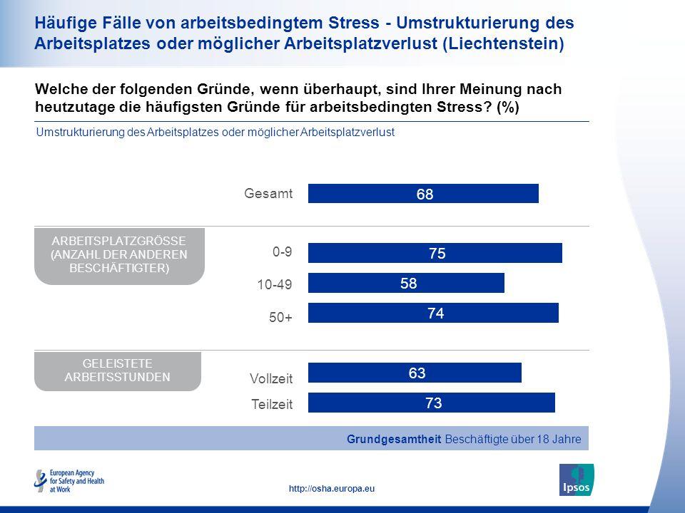 Häufige Fälle von arbeitsbedingtem Stress - Umstrukturierung des Arbeitsplatzes oder möglicher Arbeitsplatzverlust (Liechtenstein)