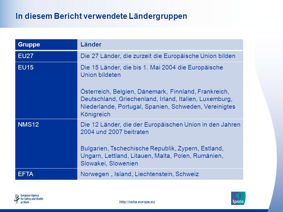 In diesem Bericht verwendete Ländergruppen