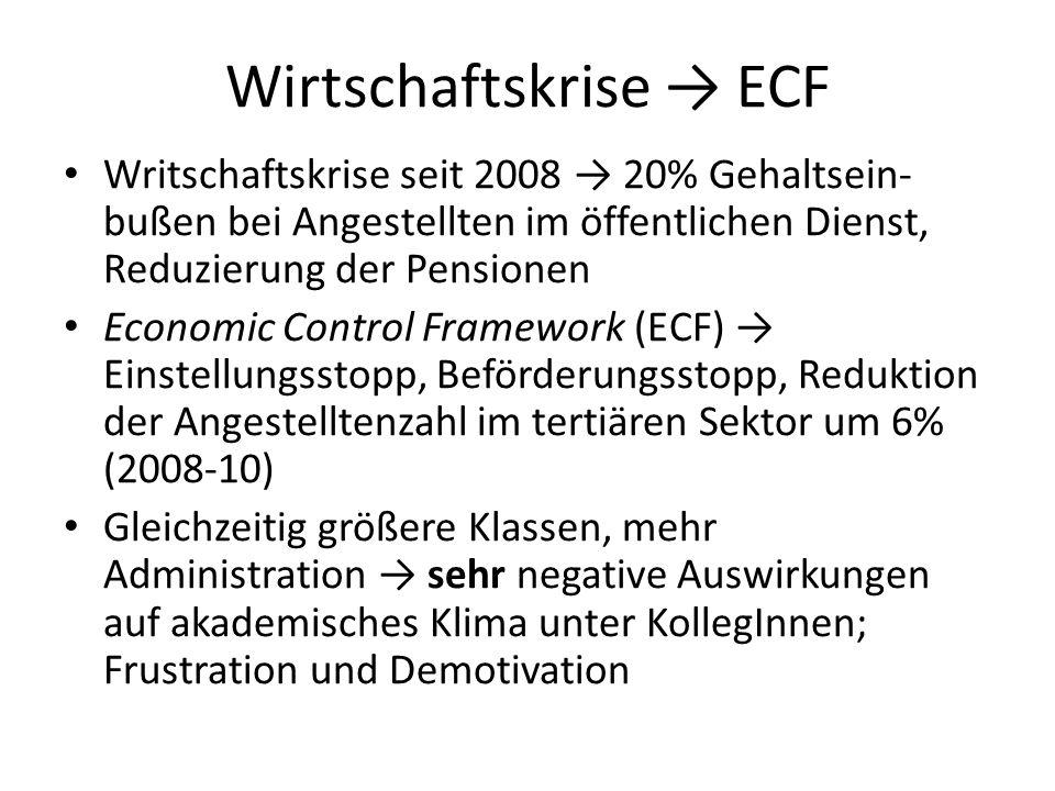 Wirtschaftskrise → ECF