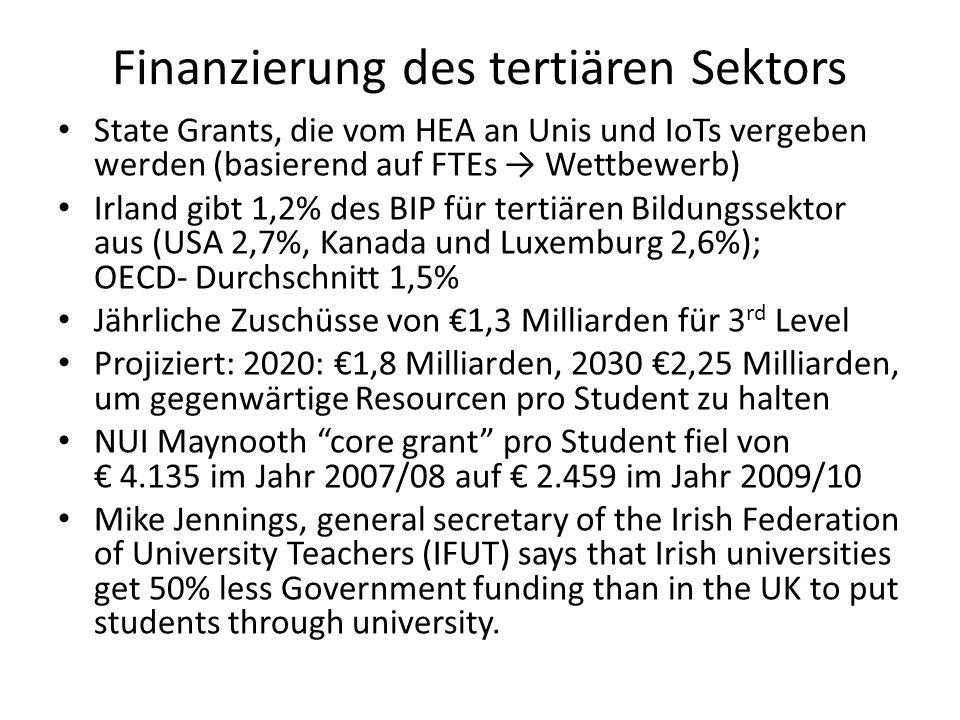 Finanzierung des tertiären Sektors