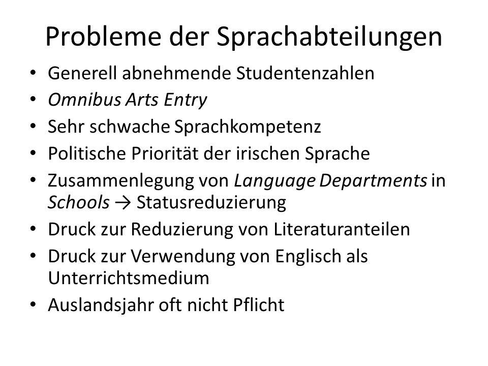 Probleme der Sprachabteilungen