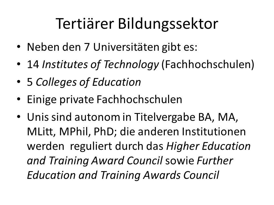 Tertiärer Bildungssektor