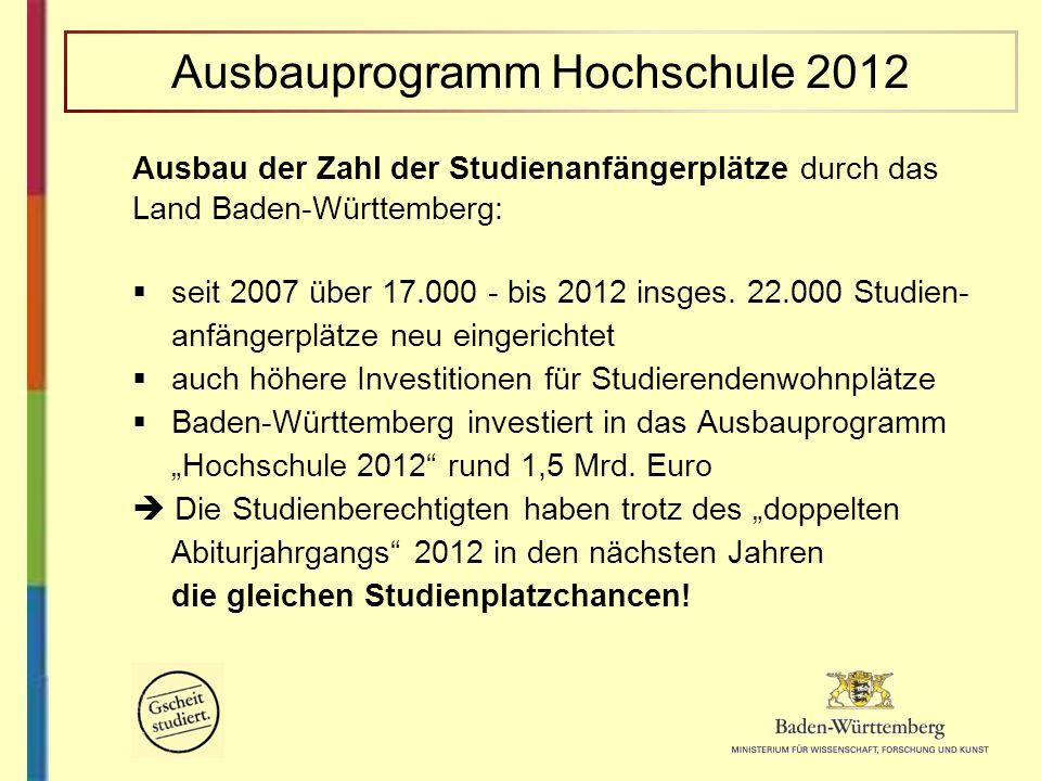 Ausbauprogramm Hochschule 2012