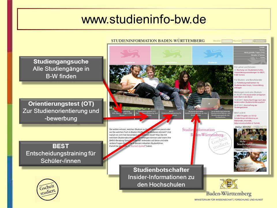 www.studieninfo-bw.de Studiengangsuche Alle Studiengänge in B-W finden