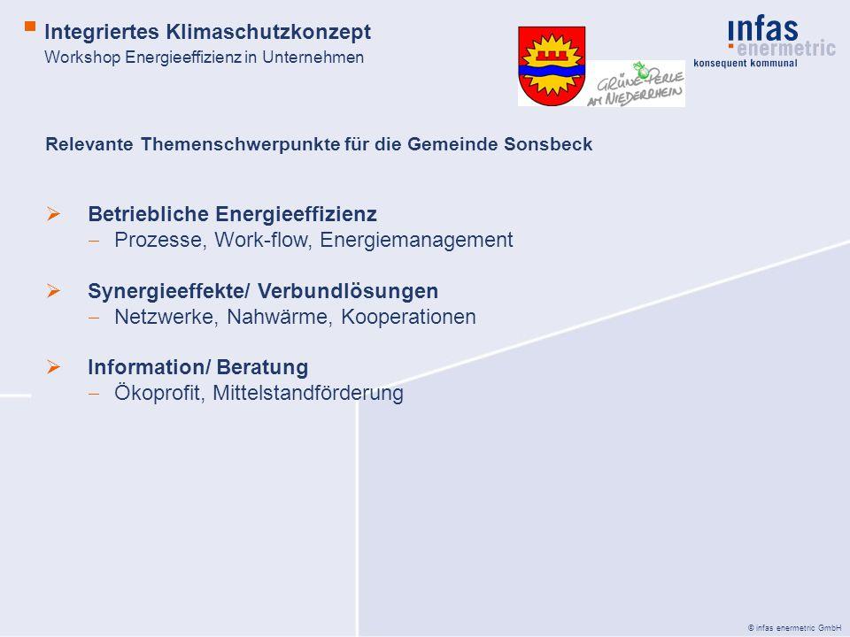 Integriertes Klimaschutzkonzept