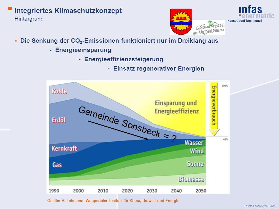 Gemeinde Sonsbeck = Integriertes Klimaschutzkonzept