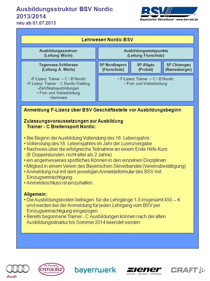 Ausbildungsstruktur BSV Nordic 2013/2014 neu ab 01.07.2013