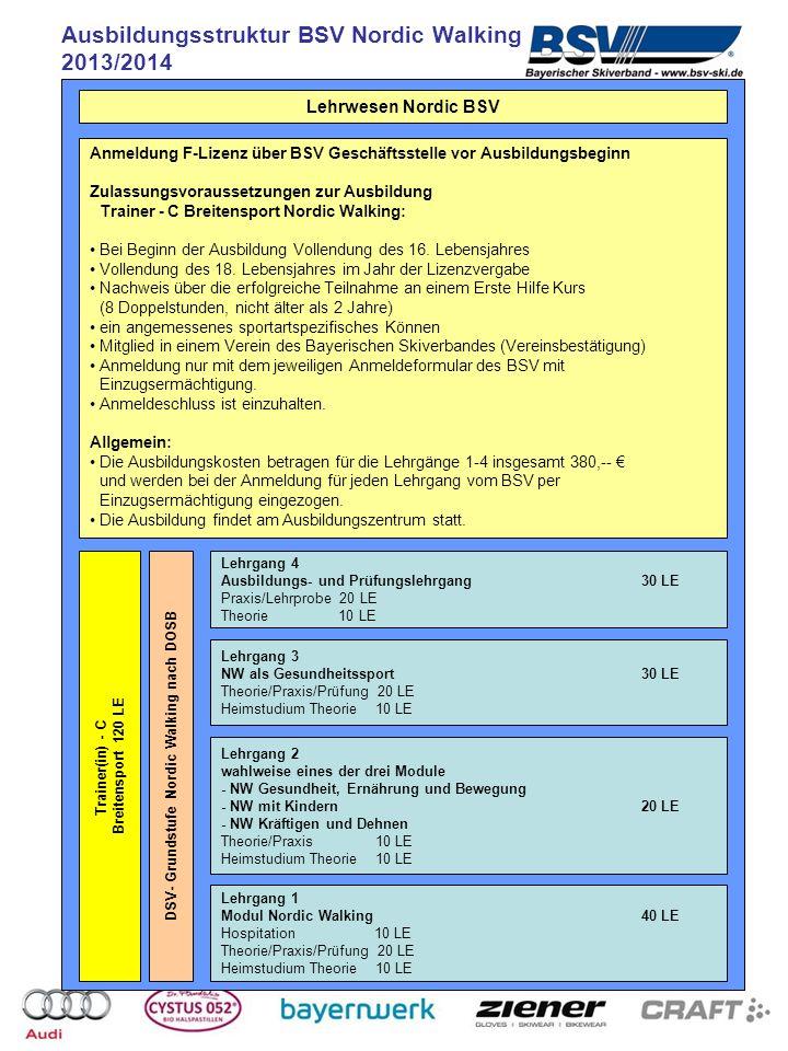 Ausbildungsstruktur BSV Nordic Walking 2013/2014