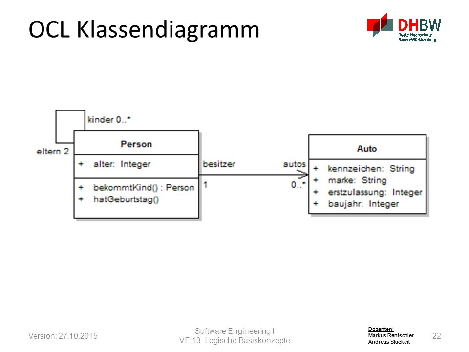 OCL Klassendiagramm Software Engineering I Version: 25.04.2017