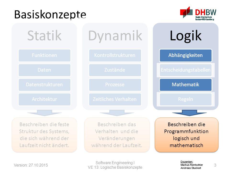 Basiskonzepte Statik. Funktionen. Daten. Datenstrukturen. Architektur. Dynamik. Kontrollstrukturen.